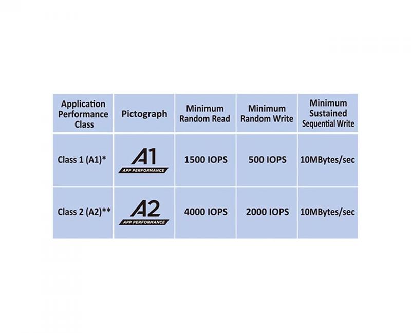 Thẻ nhớ Sandisk microSDXC A2 170/90 MB/s 64GB  Extreme Pro 8